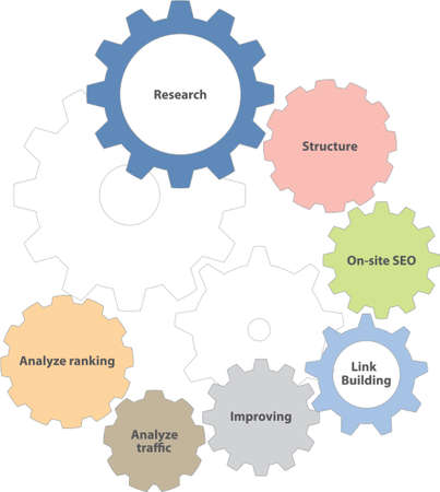 SEO process Vector