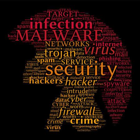 spyware: Internet Security Concept Guardi�n Casco nube de palabras de forma