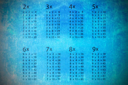 multiplication: Blue multiplication table  in a grunge style