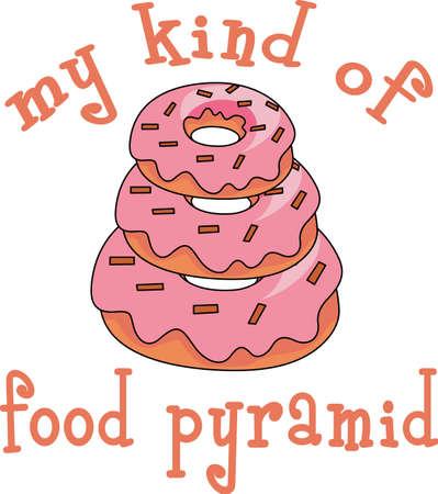This is my kind of balanced food pyramid.