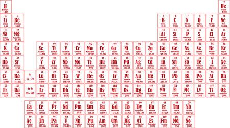 Chemical periodic table of elements. Vector illustration