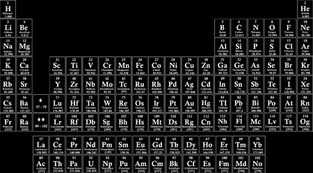 chemical periodic table of elements. Vetor illustration Vectores