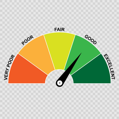 Credit score gauge, poor and good rating. Vector illustration. Reklamní fotografie - 97228240