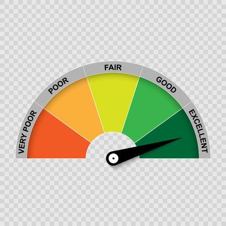 Indicatore del punteggio di credito, scarsa e buona valutazione. Illustrazione vettoriale