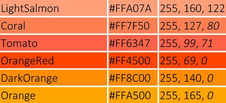 set of colors. shades of orange Foto de archivo - 97229152