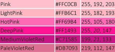 set of colors. shades of pink Ilustração