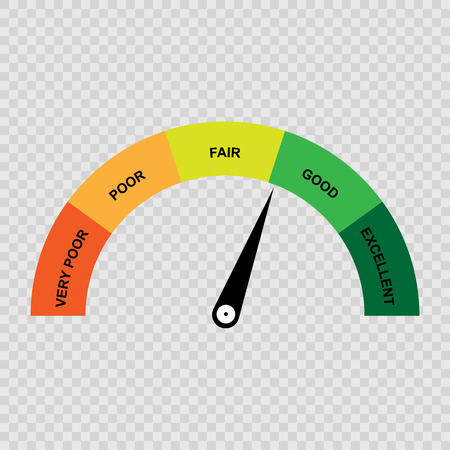 Credit score gauge, poor and good rating. Vector illustration.