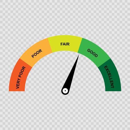 Credit score gauge, poor and good rating. Vector illustration.