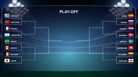 Football cup, Play off tournament bracket