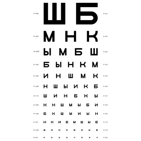 vector eye test chart. Visual acuity