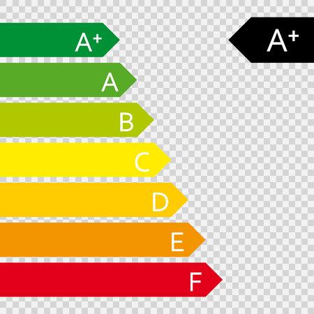 Calificación de eficiencia energética. Clase ecologista de la unión europea. Ilustración de vector