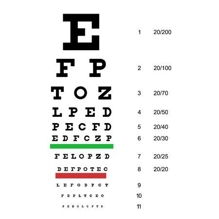 Prueba de gráfico de ojos. Gráfico de Snellen. Ilustración vectorial