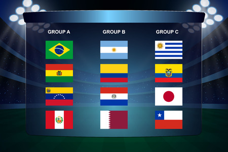 South America soccer cup groups. All flags