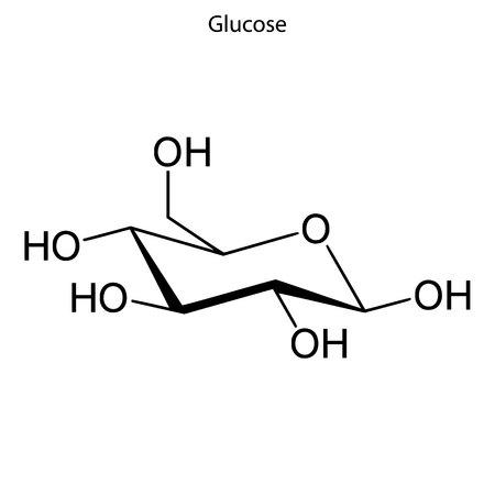 Skeletal formula of Glucose. chemical molecule