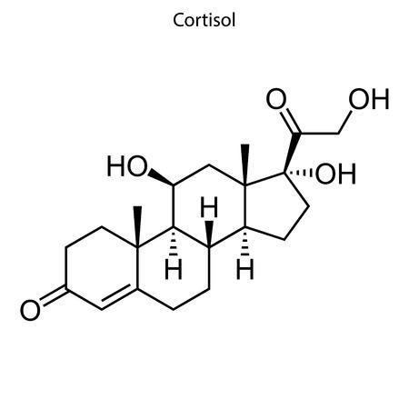 Skeletal formula of Cortisol. Steroid molecule Illustration
