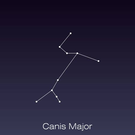Canis Major constellation as it can be seen by the naked eye.