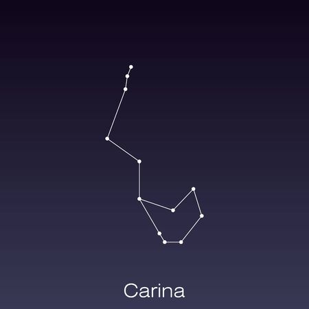 Carina constellation as it can be seen by the eye.