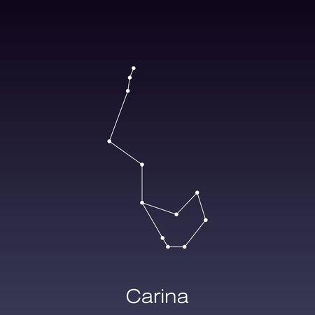 Constellation de la Carine telle qu'elle peut être vue à l'œil nu. Vecteurs