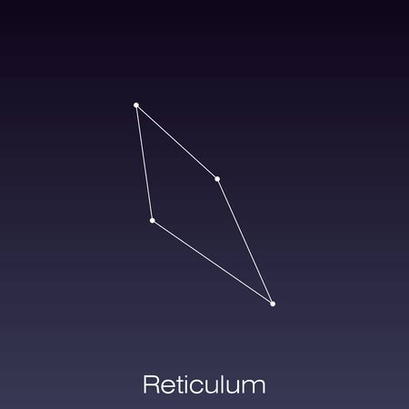 Reticulum constellation as it can be seen by the naked eye.