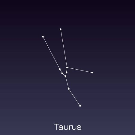 Taurus constellation as it can be seen by the naked eye.