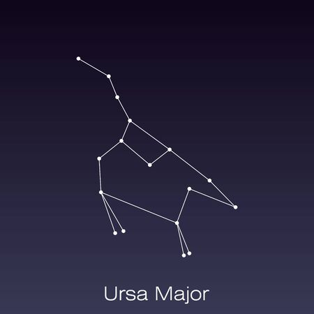 Ursa Major constellation as it can be seen by the naked eye.