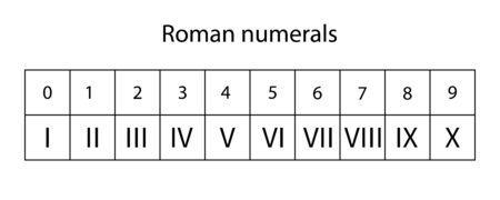 Roman numerals system  isolated on white background