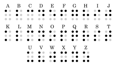 Braille is a tactile writing system. Alphabet letters font