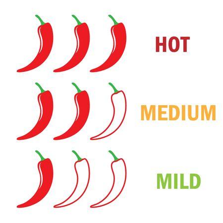 Escala de intensidad de nivel de ají picante rojo picante