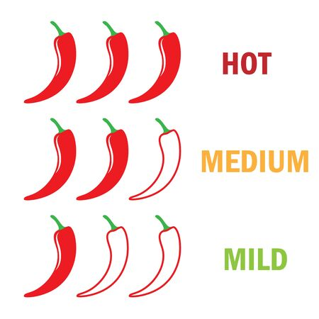 Scala di forza del livello di peperoncino piccante rosso piccante