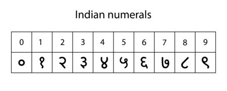 Indian numerals system  isolated on white background