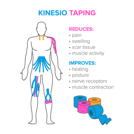 Kinesiology taping. Reduses and improves. Illustration for your design