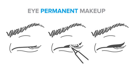 Eye permanent makeup. Eyeliner procedure illustration, microblading. Icons for your design