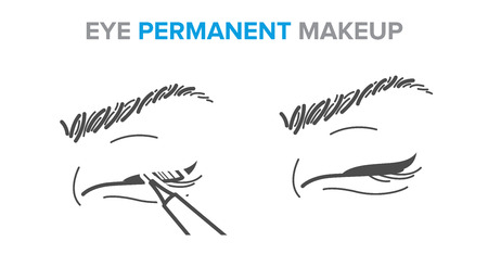 Eyeliner procedure illustration, eye permanent makeup, microblading