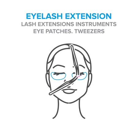 Eyelash extension process. Tweezers. Eye patches, other instruments