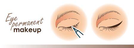 Eyeliner procedure illustration. Eye permanent makeup, microblading