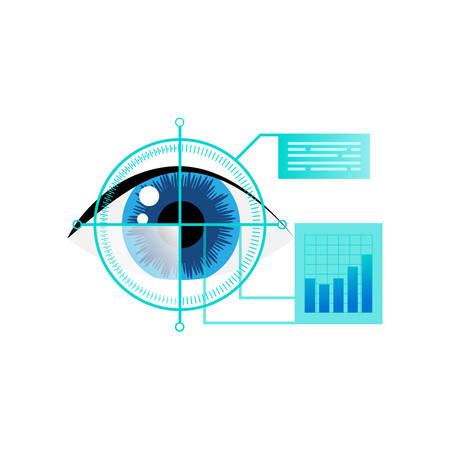Human eye biometric iris scan security for personal care