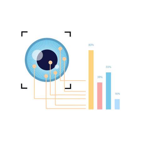 Biometric analyze of iris eye show graph information