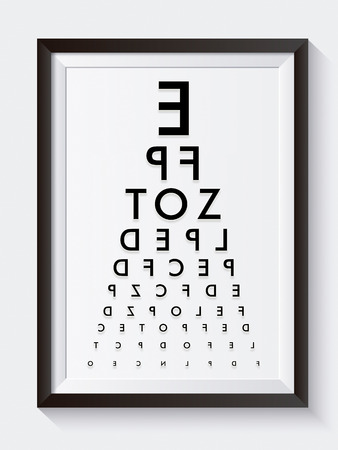Eye chart inverted funny graphic visual with black letters, ophthalmology medical check test examination for optimal vision, poster on a white wall in an optometrist cabinet