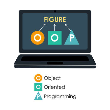 polymorphism: Object-oriented programming  concept with computer class figure its descendants. Vector illustration on computer coding, software development,  banner on programming theme