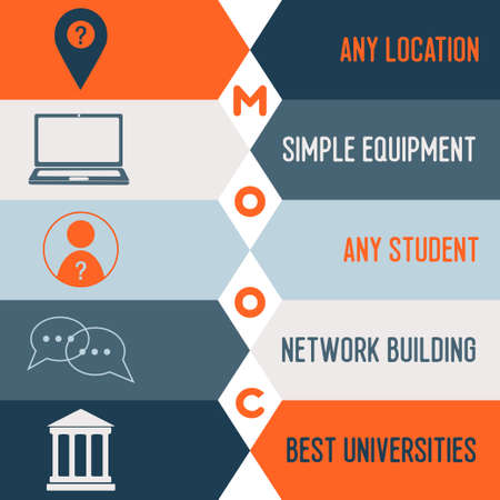advantages: Massive open online course advantages. Vector illustration with icons for mooc positive features