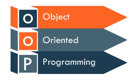 compiler: oop arrows concept. Vector illustration of object oriented programming
