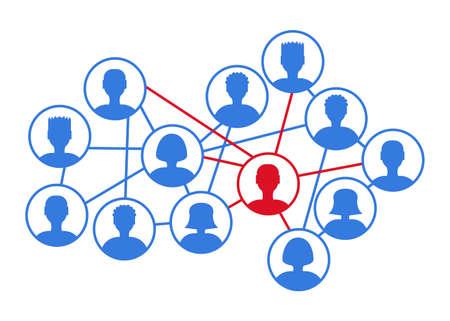 Concetto di diffusione dell'infezione. Illustrazione di riserva di vettore delle icone dell'utente in una comunità, rete sociale con una persona malata. Pandemia influenzale, epidemie di malattie, trasmissione di virus e batteri.