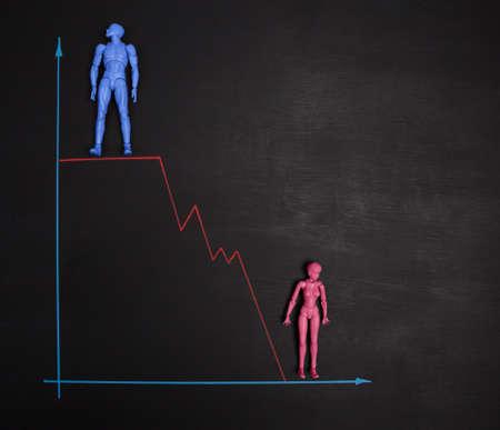 salarios: Concepto de brecha salarial y de igualdad de género representado con figuras y gráficos realistas