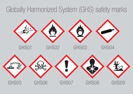 globally: set of 9 vector Globally Harmonized System GHS Safety Marks for packaging, CLP warning signs