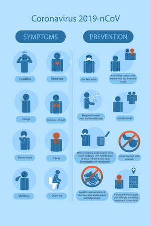 Coronavirus symptoms and prevention rules infographics 2019-nCoV. Vector infographic safety rules to minimize risk of infection .