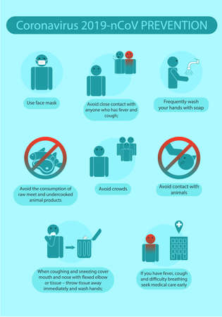 Coronavirus prevention rules infographics 2019-nCoV. Vector infographic safety rules to minimize risk of infection . Stock Illustratie