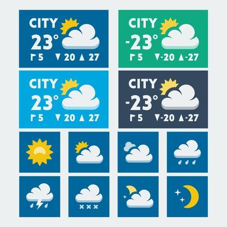 widget: Vector weather widget, flat style
