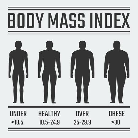 Body Mass Index vector illustration Stock Illustratie