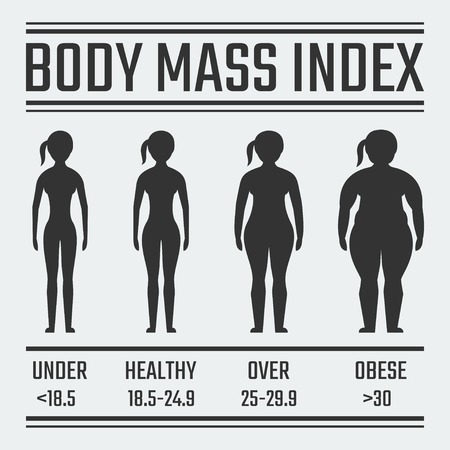 Body Mass Index vector illustration,female figure