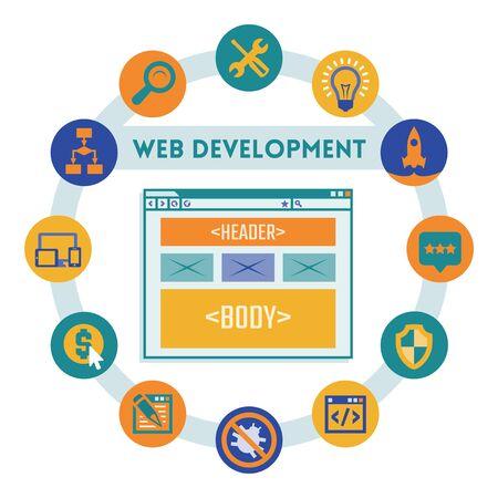 website plan: Web site development concept vector illustration in flat style